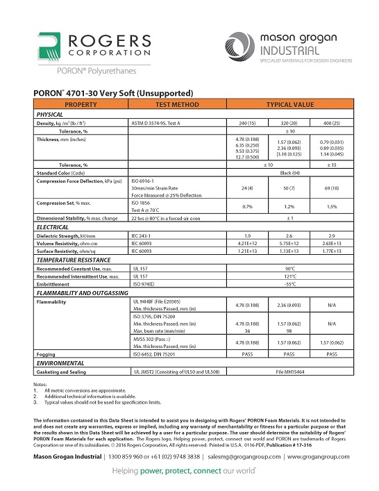 PORON® 4701-30 Very-Soft Global-Standards Data Sheet