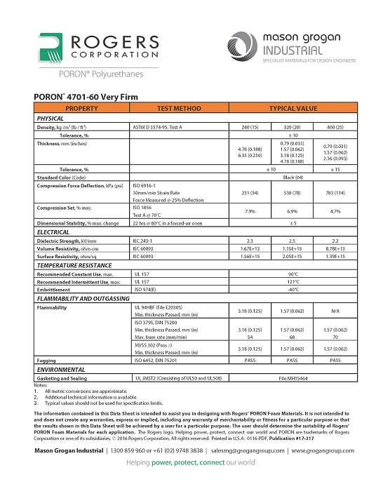 PORON® 4701-60 Very-Firm Global Standards Data Sheet