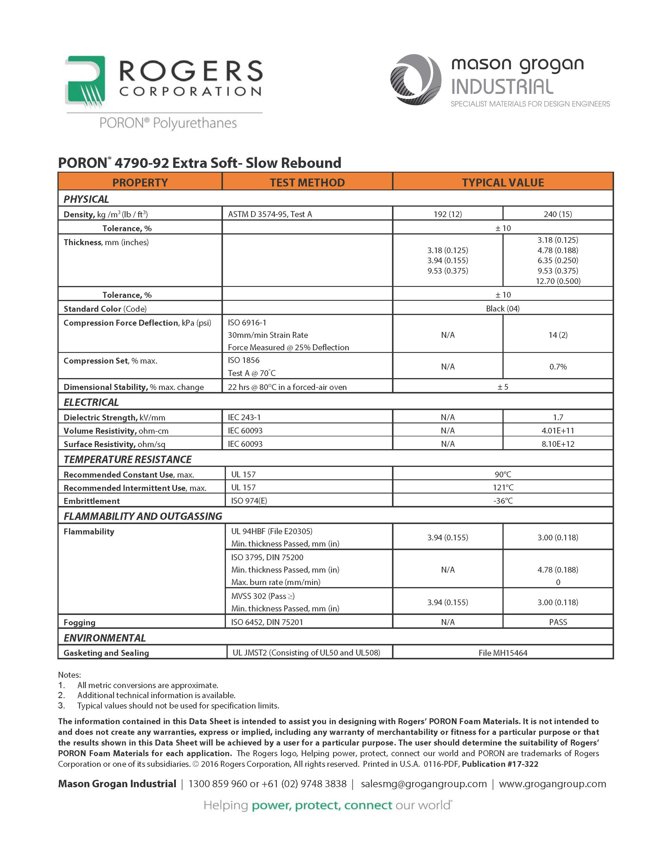 PORON® 4790-92 Extra-Soft Slow-Rebound Global Standards Data Sheet