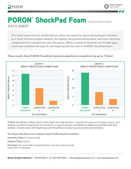 PORON® ShockPad Foam Data Sheet