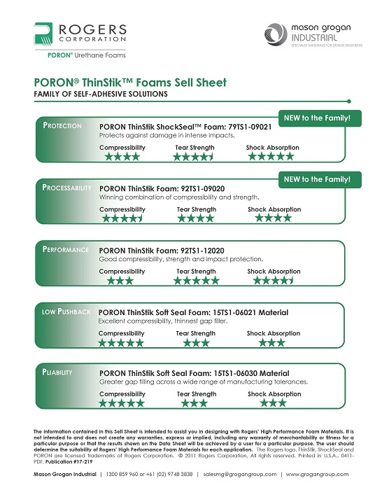 PORON® ThinStik™ Materials Info-Sheet
