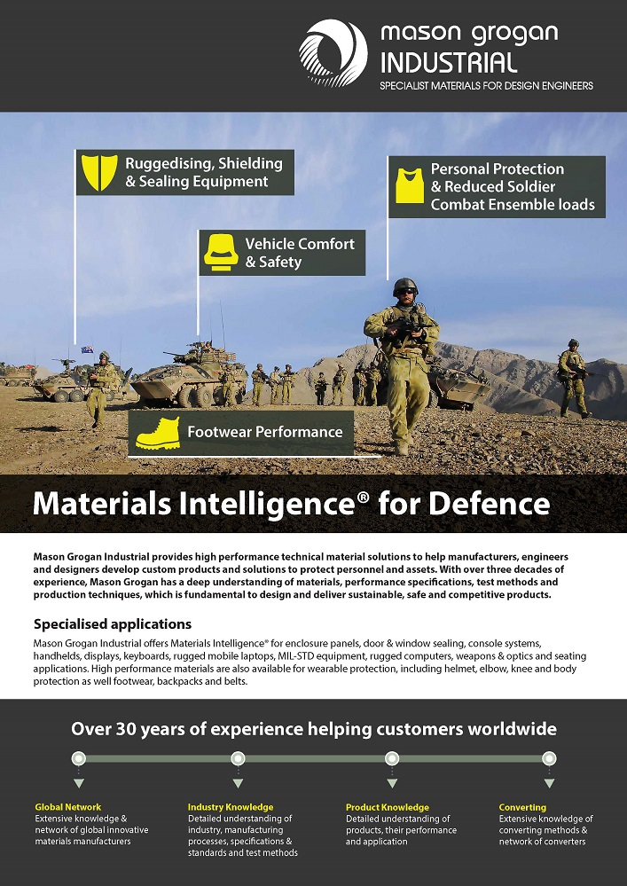 Materials Intelligence for Land Forces